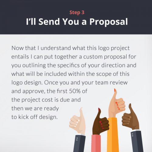 Logo-Design-Process-3