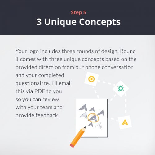 Logo-Design-Process-5